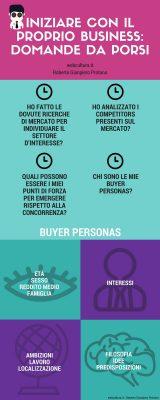 iniziare con il proprio business infografica